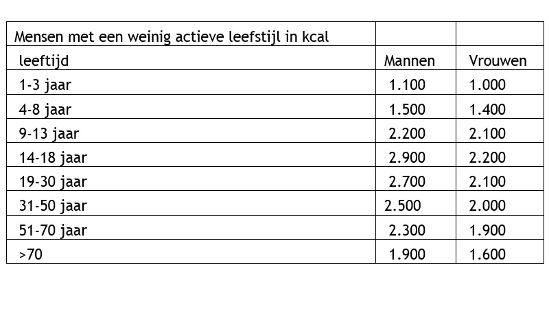 afvallen-actief-sporten-venlo-limburg-carla-gezonde-slankclub